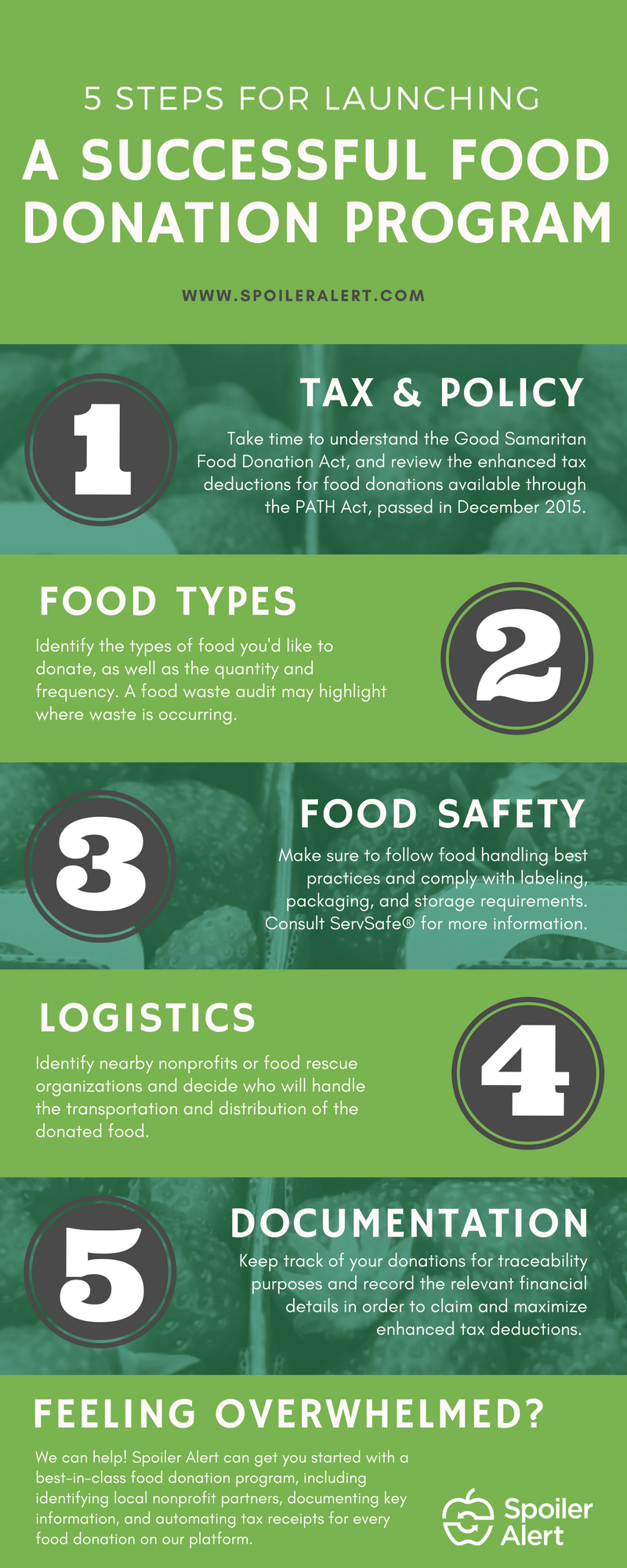 5 Steps for Launching a Successful Food Donation Program.png