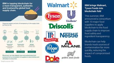 IBM-Blockchain-Consortium-Slide