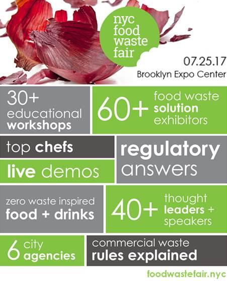 4 takeaways from the NYC Food Waste Fair.jpg