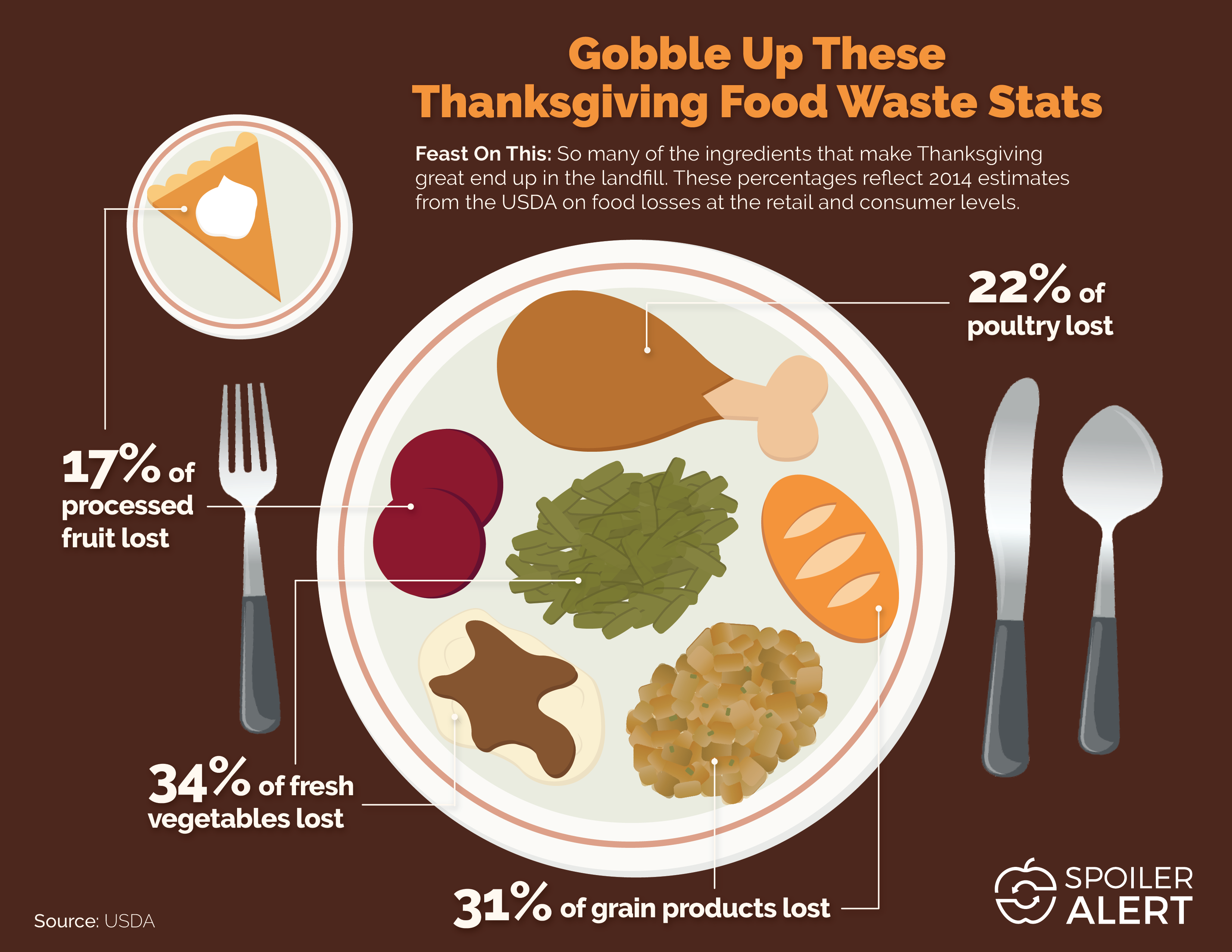 Thanksgiving_Food_Waste.png